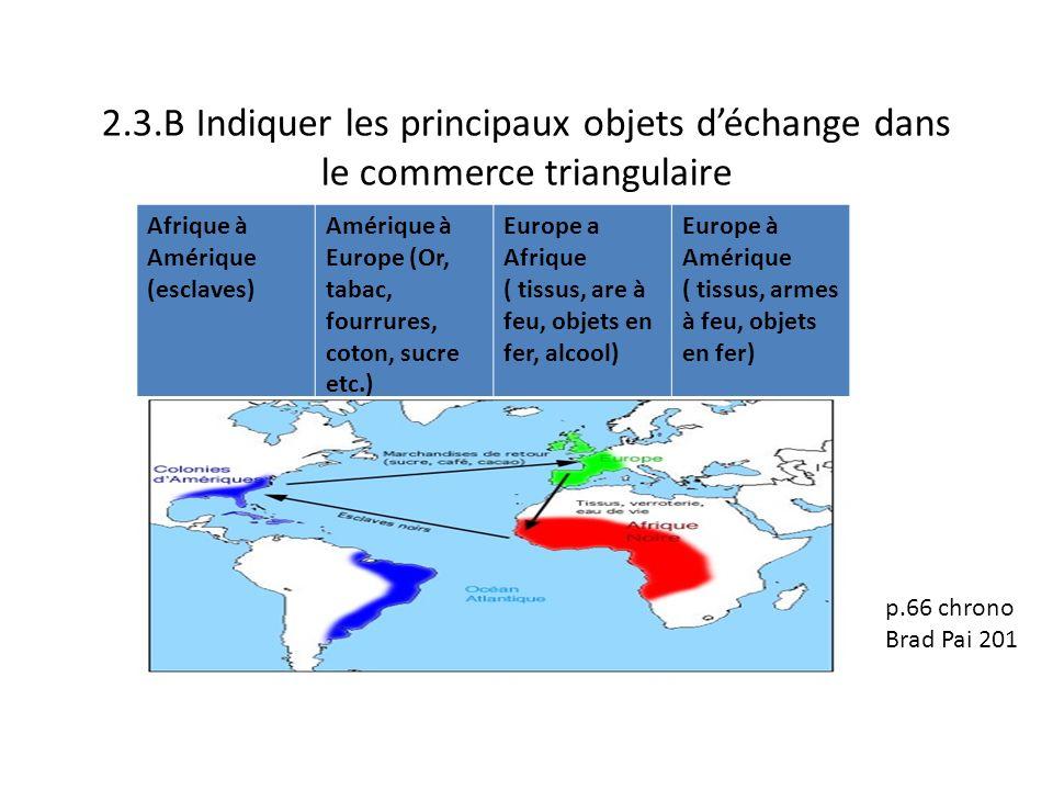 2.3.B Indiquer les principaux objets d'échange dans le commerce triangulaire