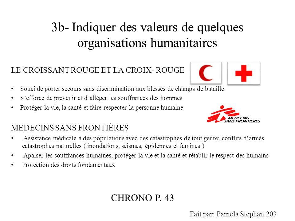 3b- Indiquer des valeurs de quelques organisations humanitaires