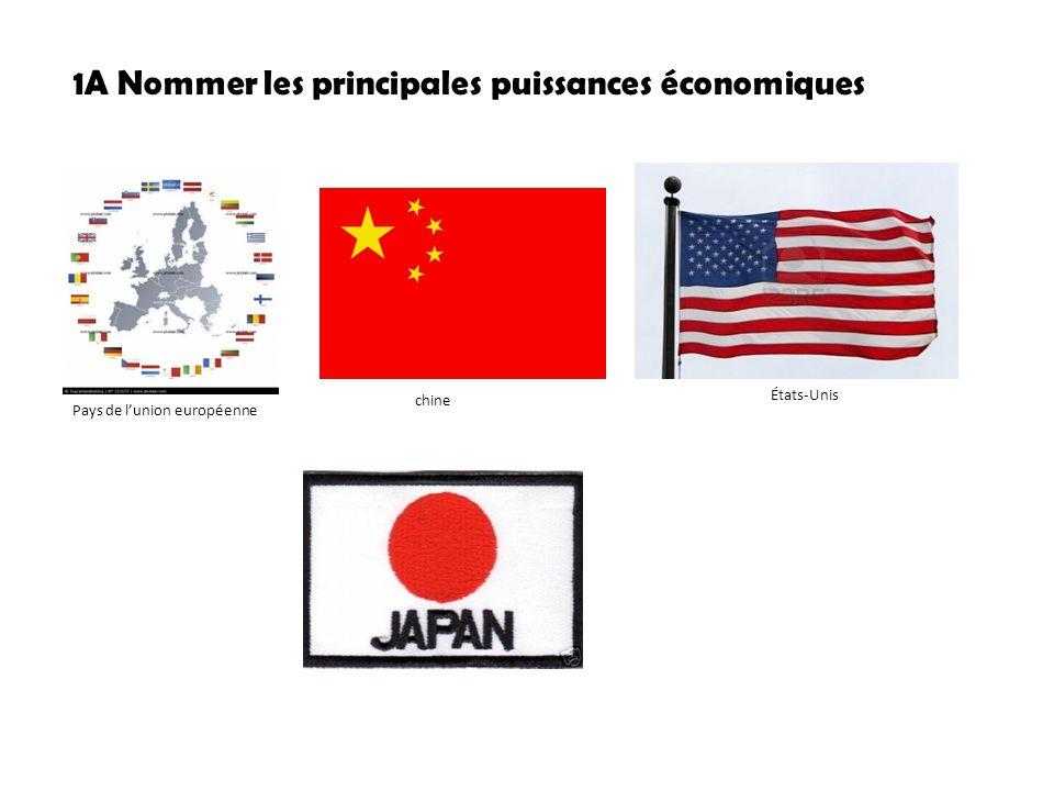 1A Nommer les principales puissances économiques