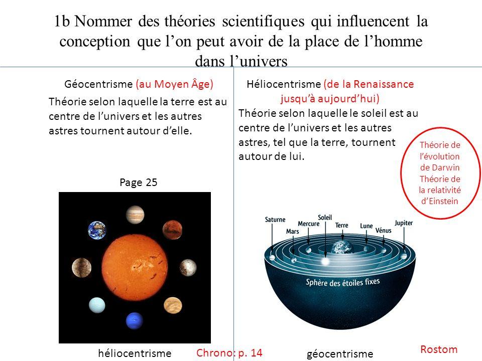 1b Nommer des théories scientifiques qui influencent la conception que l'on peut avoir de la place de l'homme dans l'univers