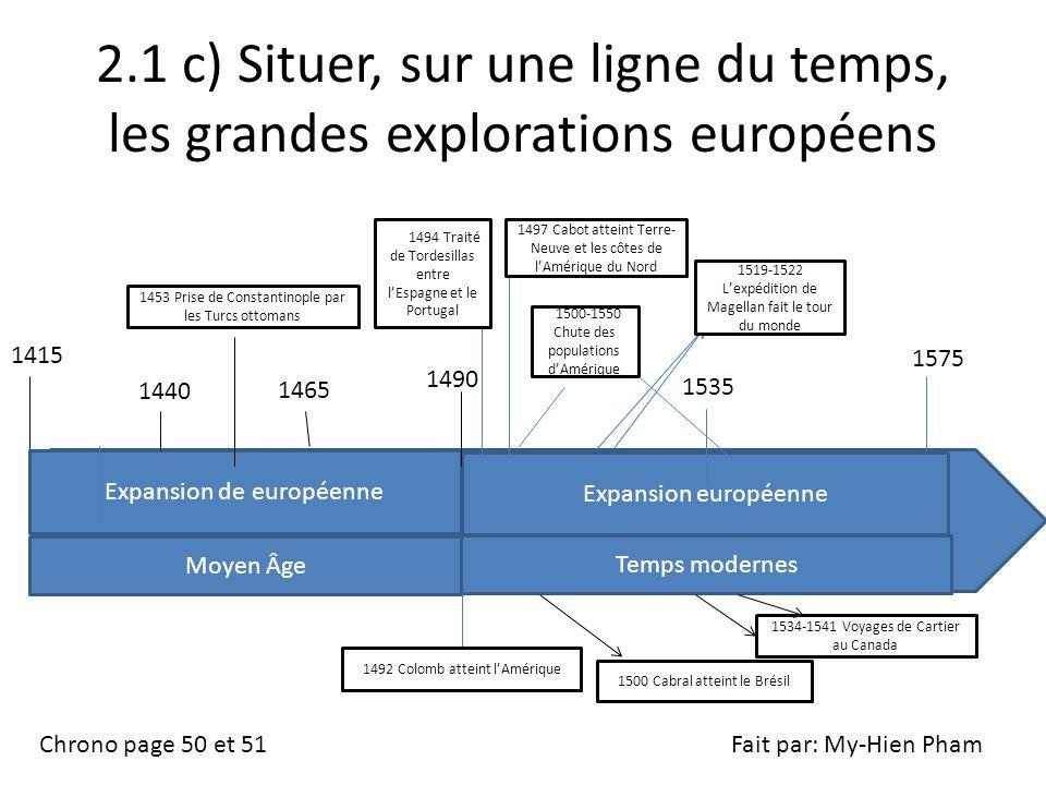 2.1 c) Situer, sur une ligne du temps, les grandes explorations européens