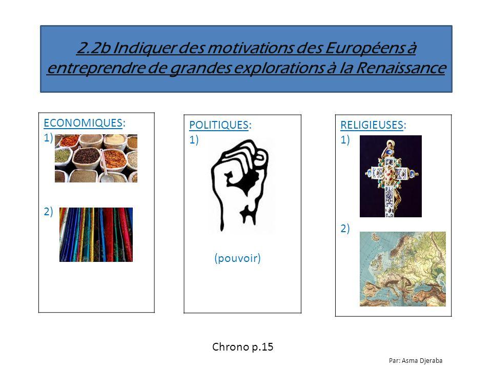 2.2b Indiquer des motivations des Européens à entreprendre de grandes explorations à la Renaissance