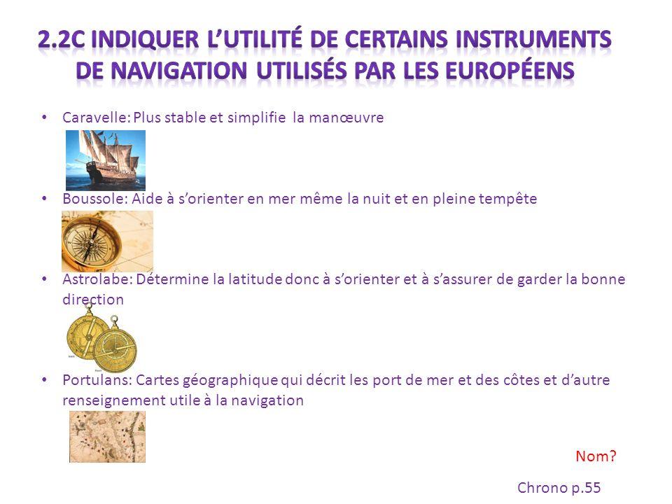 2.2c Indiquer l'utilité de certains instruments de navigation utilisés par les européens
