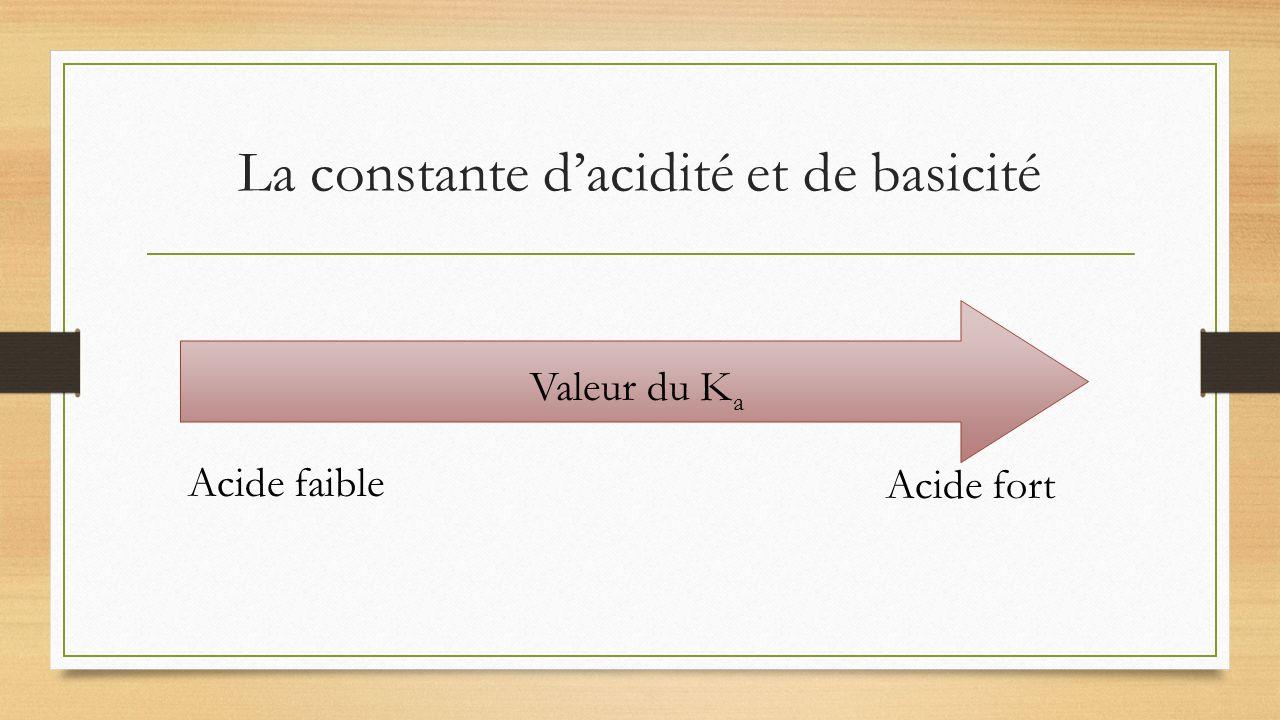 La constante d'acidité et de basicité