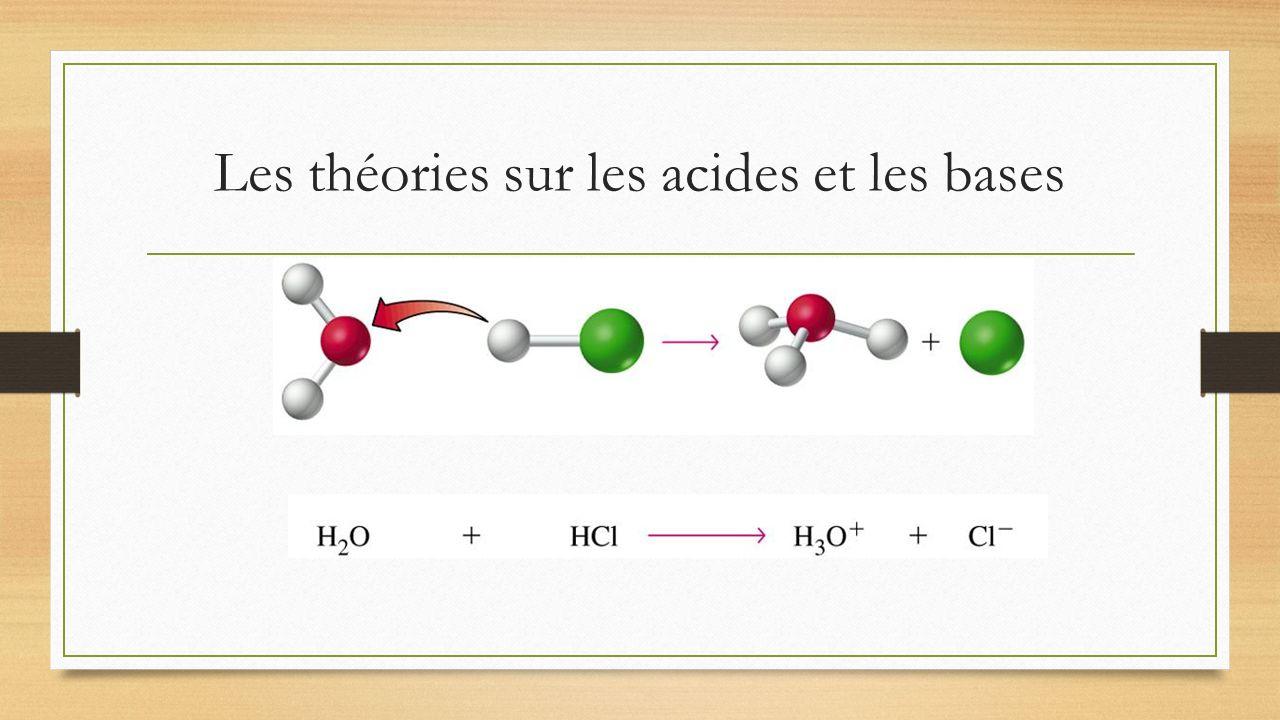 Les théories sur les acides et les bases