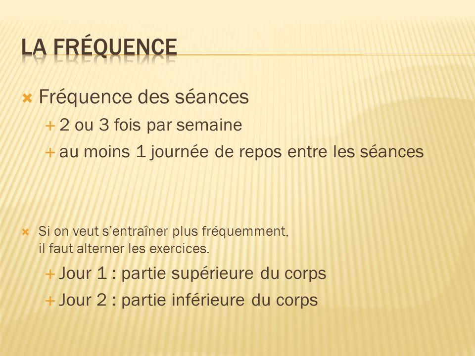 La fréquence Fréquence des séances 2 ou 3 fois par semaine