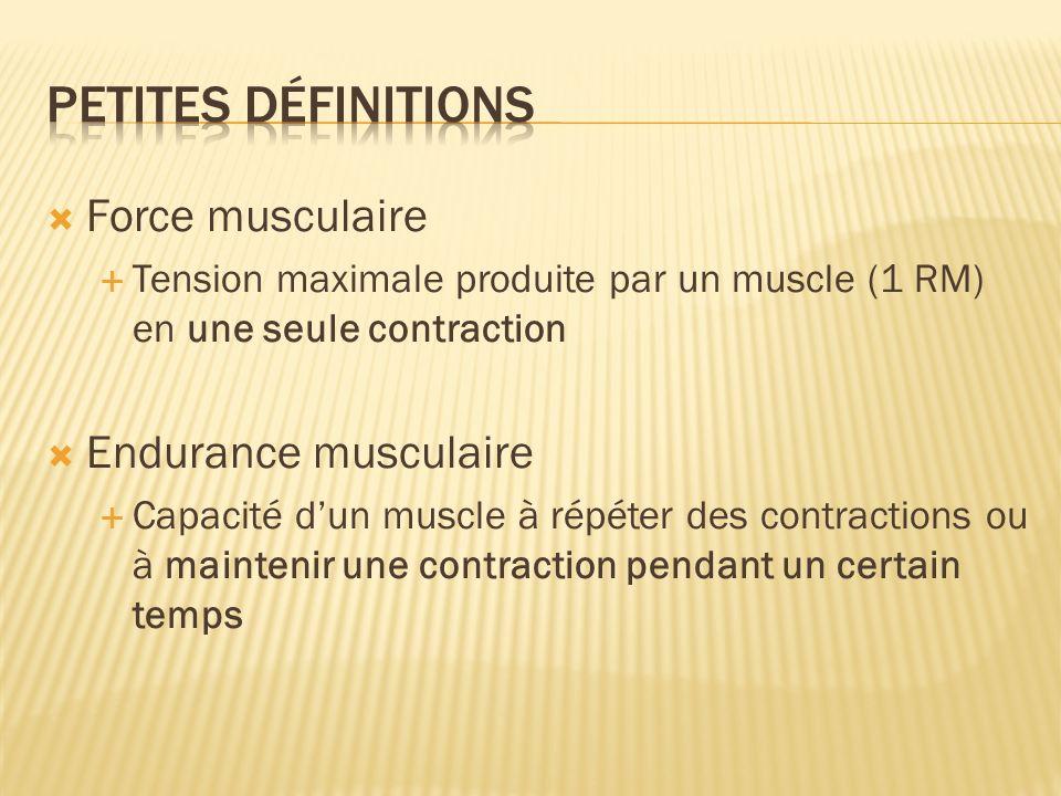 Petites définitions Force musculaire Endurance musculaire