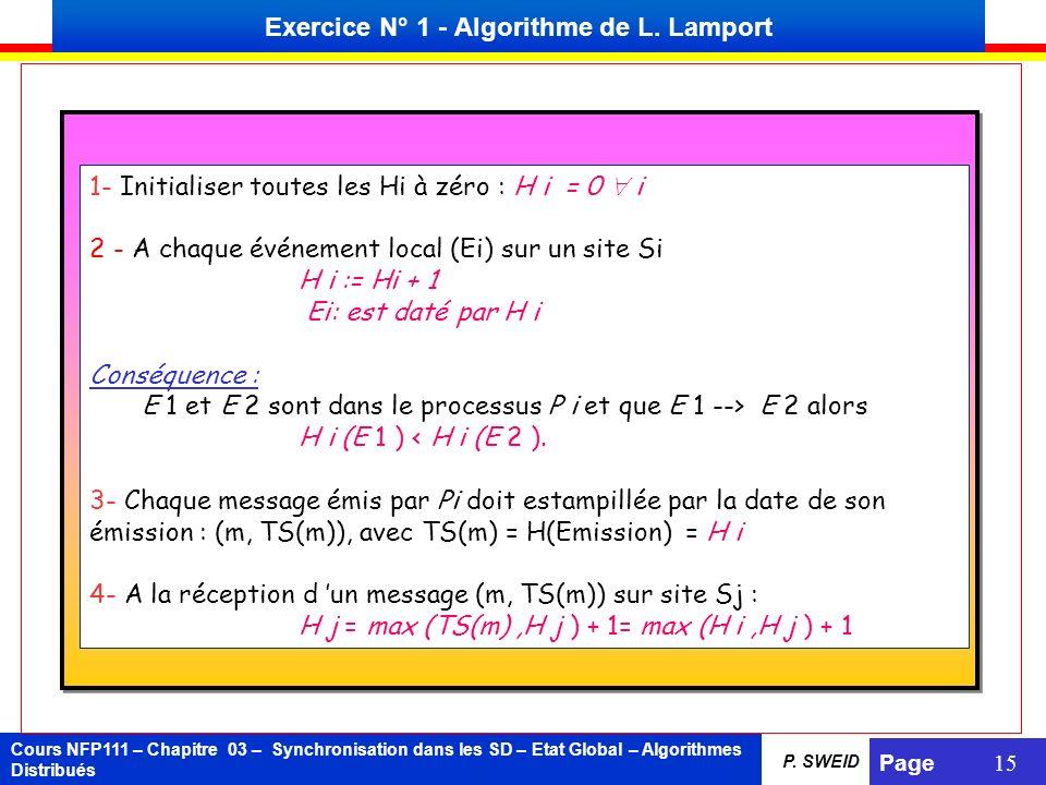 Exercice N° 1 - Algorithme de L. Lamport