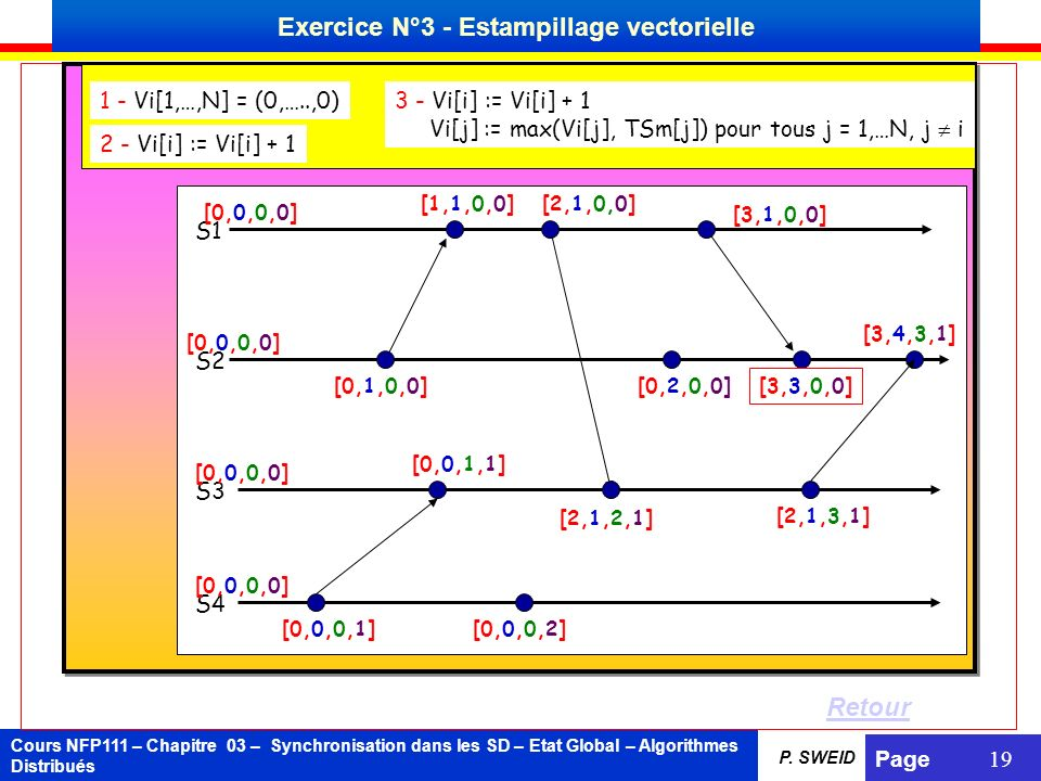 Exercice N°3 - Estampillage vectorielle