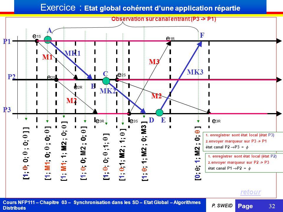 Exercice : Etat global cohérent d'une application répartie