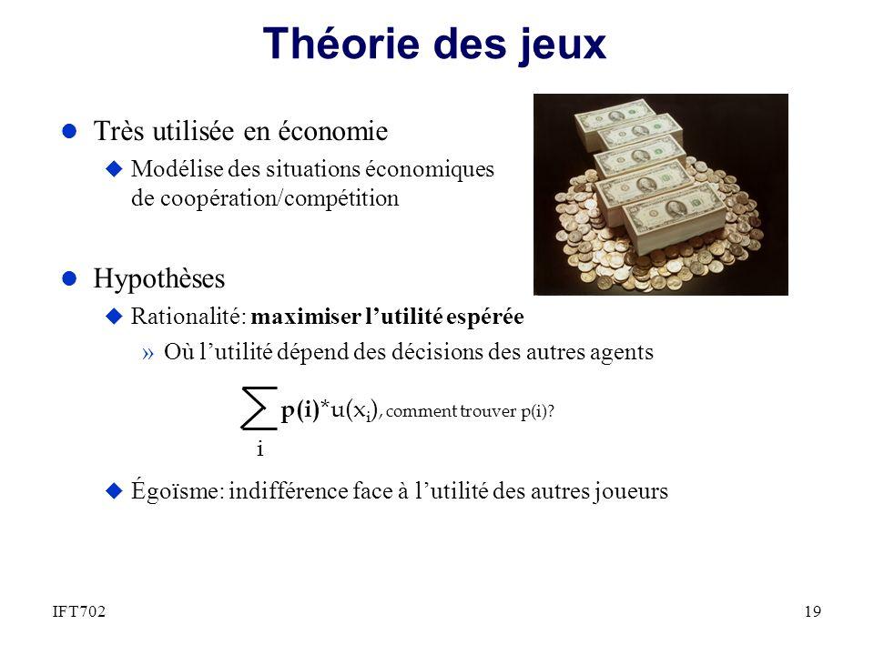 Théorie des jeux Très utilisée en économie Hypothèses