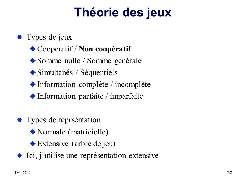 Théorie des jeux Types de jeux Coopératif / Non coopératif