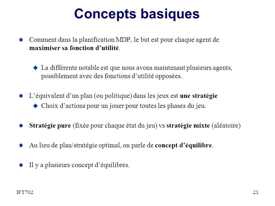 Concepts basiques Comment dans la planification MDP, le but est pour chaque agent de maximiser sa fonction d'utilité.