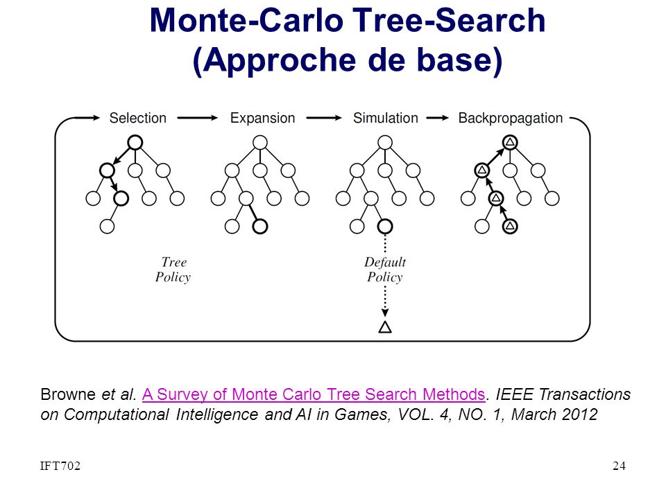 Monte-Carlo Tree-Search (Approche de base)
