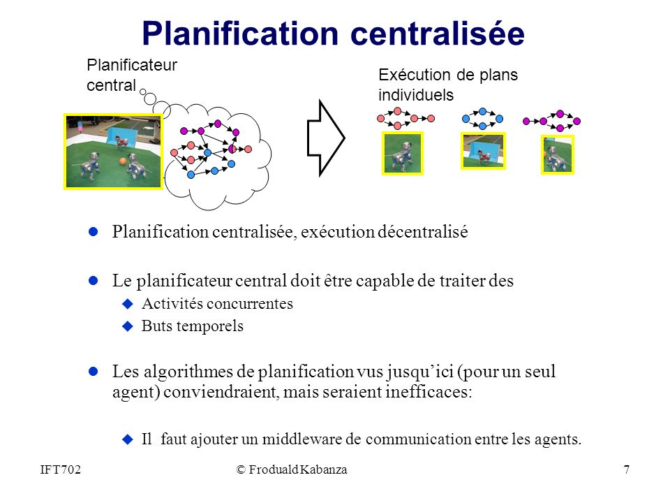 Planification centralisée