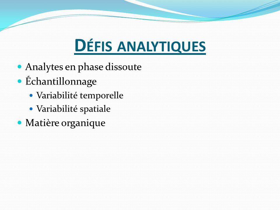 Défis analytiques Analytes en phase dissoute Échantillonnage