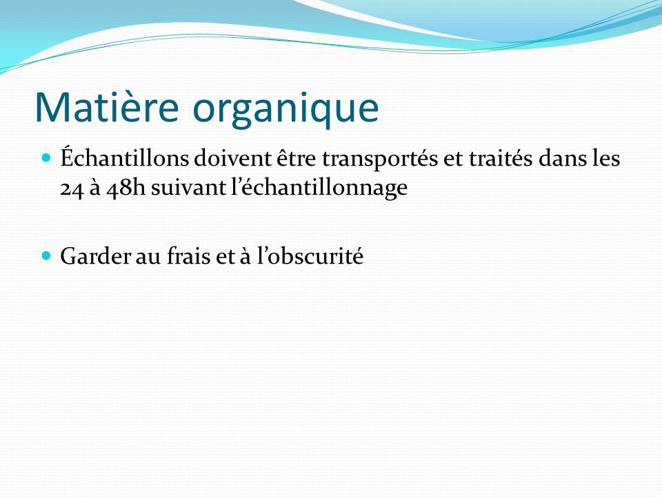 Matière organique Échantillons doivent être transportés et traités dans les 24 à 48h suivant l'échantillonnage.