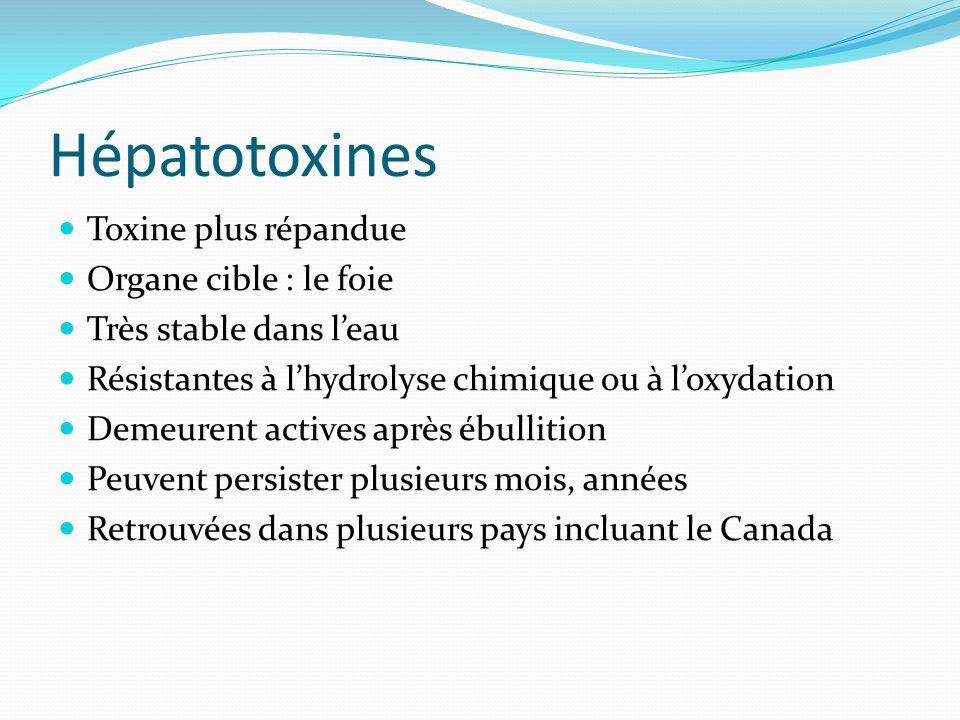 Hépatotoxines Toxine plus répandue Organe cible : le foie