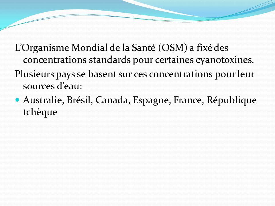 L'Organisme Mondial de la Santé (OSM) a fixé des concentrations standards pour certaines cyanotoxines.
