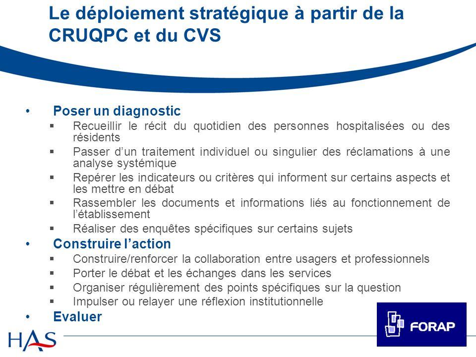 Le déploiement stratégique à partir de la CRUQPC et du CVS