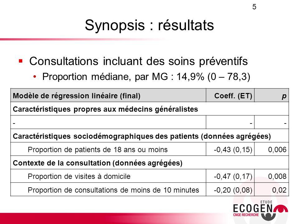 Synopsis : résultats Consultations incluant des soins préventifs