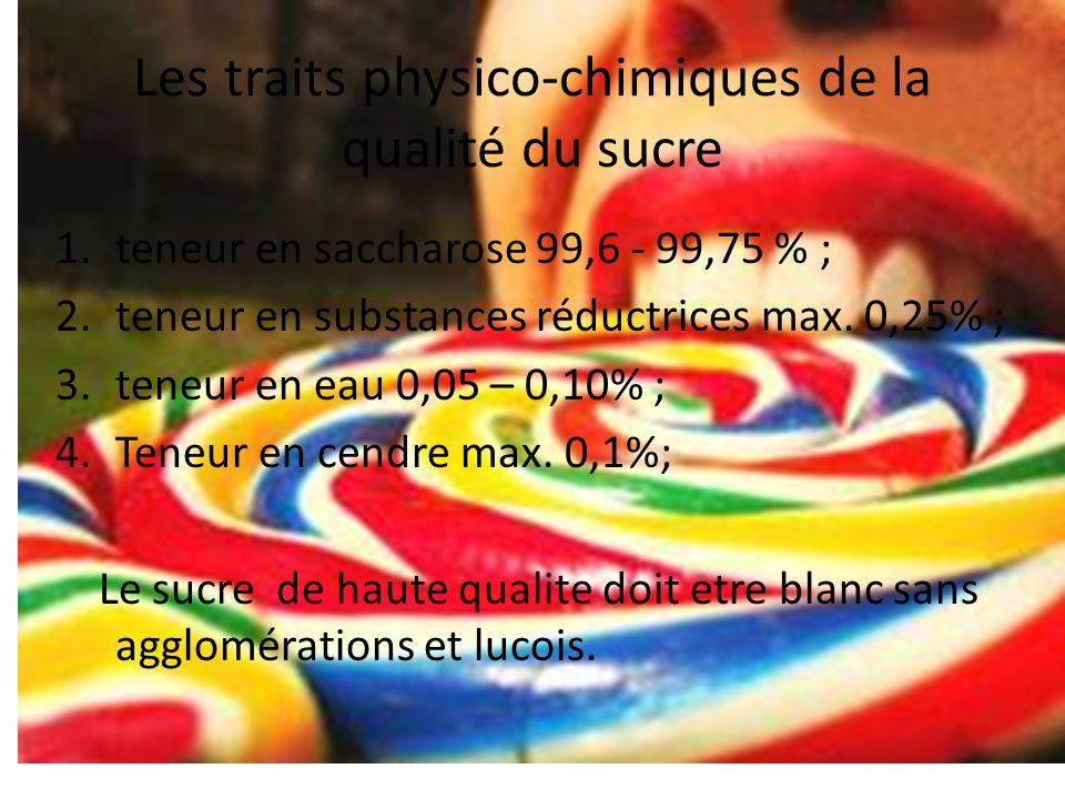 Les traits physico-chimiques de la qualité du sucre