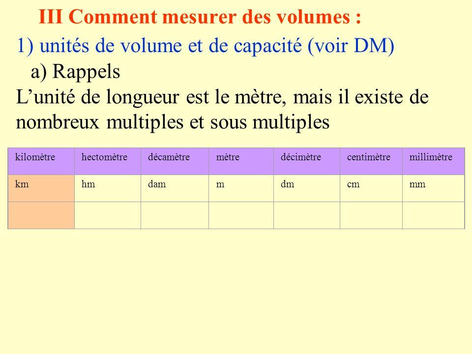 III Comment mesurer des volumes :