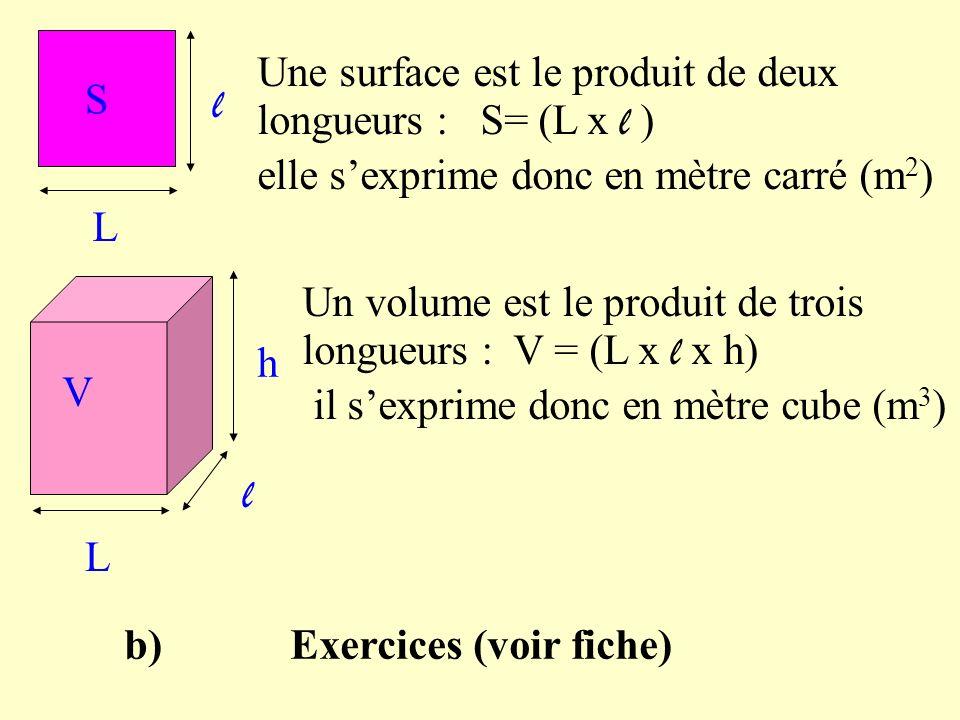 Une surface est le produit de deux longueurs : S= (L x l )