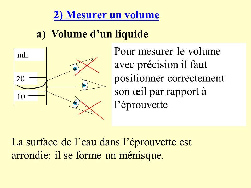On mesure un volume avec une éprouvette graduée.