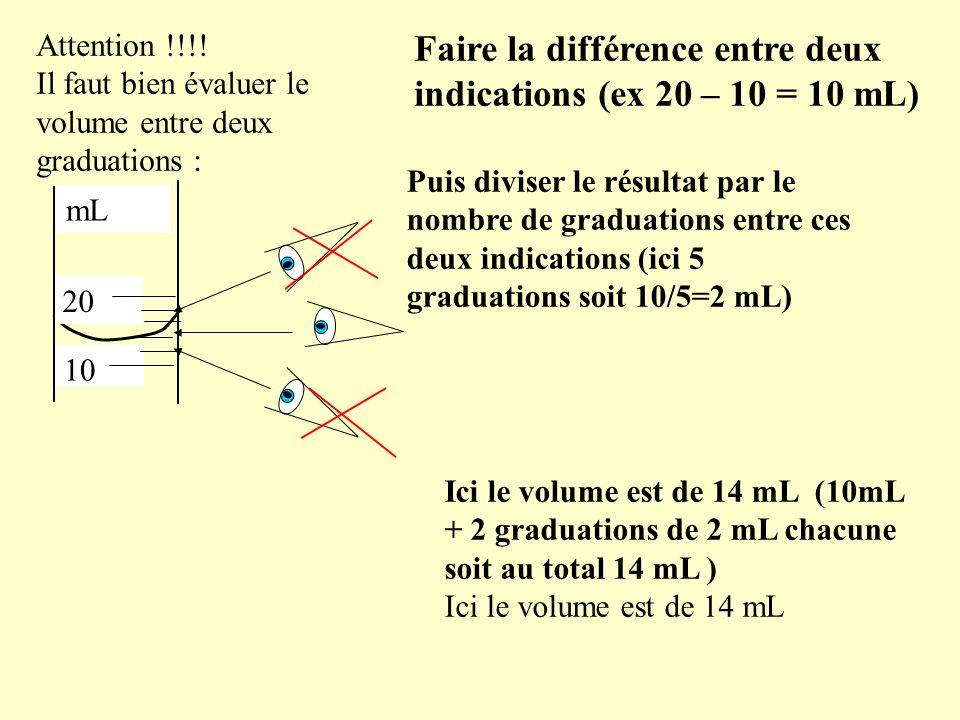 Faire la différence entre deux indications (ex 20 – 10 = 10 mL)
