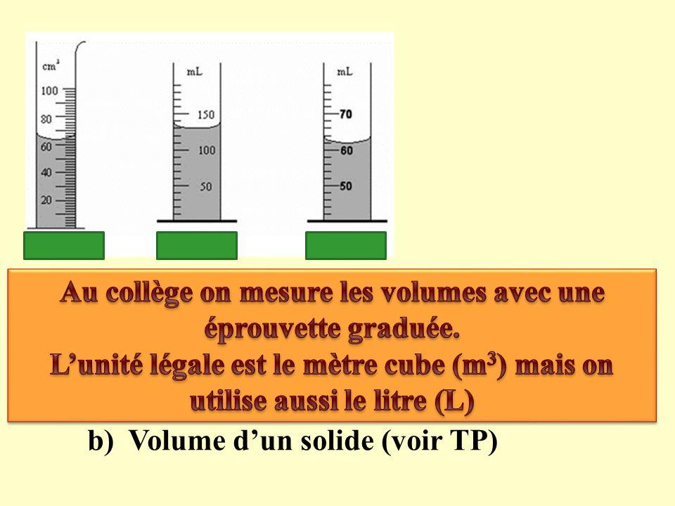 Au collège on mesure les volumes avec une éprouvette graduée.