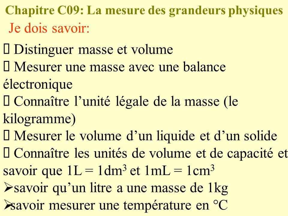 Chapitre C09: La mesure des grandeurs physiques