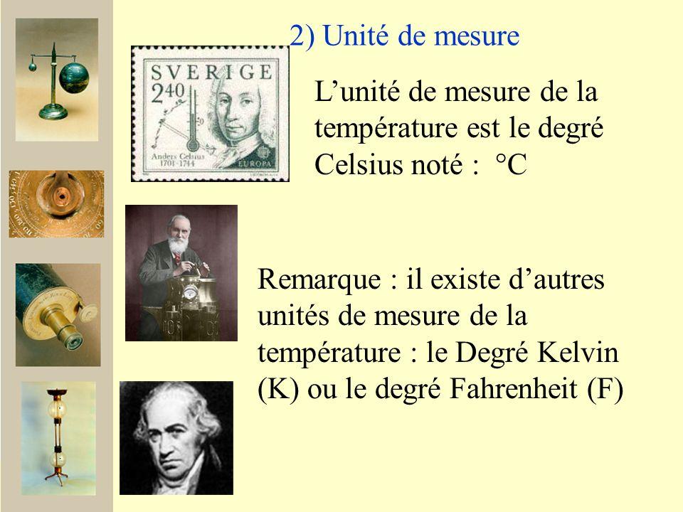 2) Unité de mesure L'unité de mesure de la température est le degré Celsius noté : °C.
