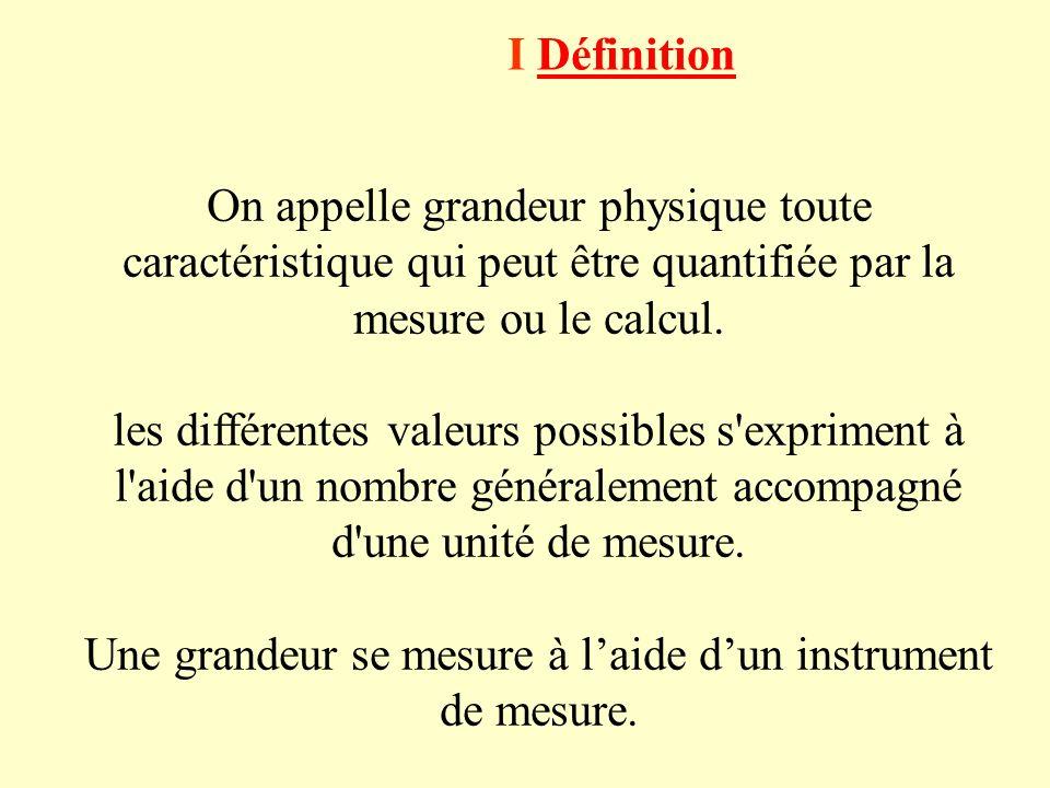 Une grandeur se mesure à l'aide d'un instrument de mesure.