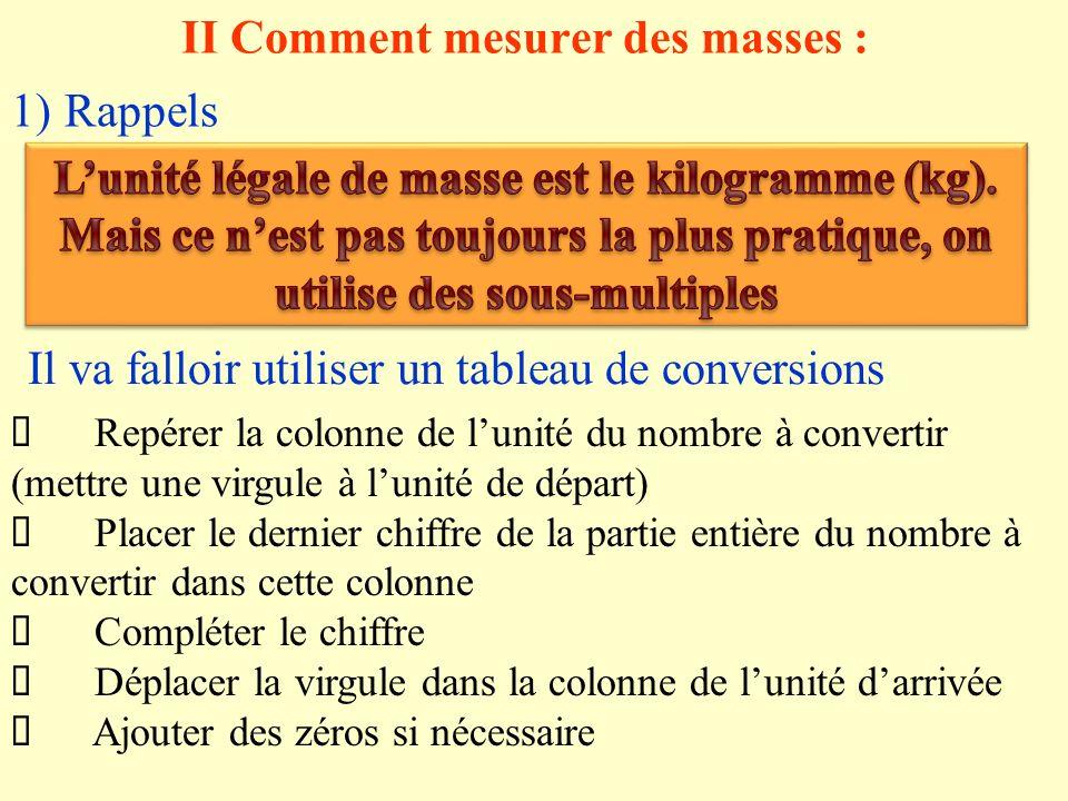 II Comment mesurer des masses :