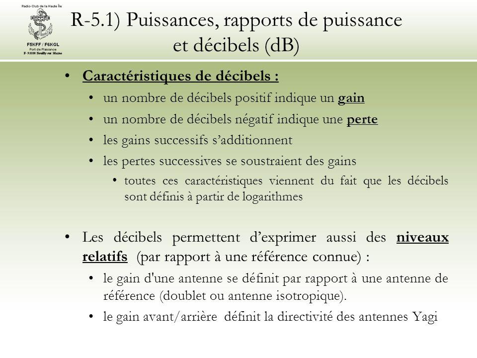 R-5.1) Puissances, rapports de puissance et décibels (dB)