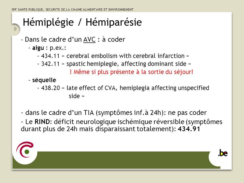 Hémiplégie / Hémiparésie