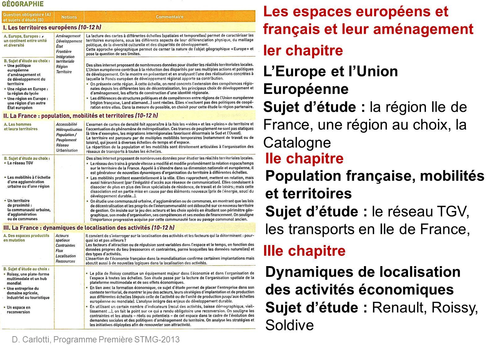 Les espaces européens et français et leur aménagement