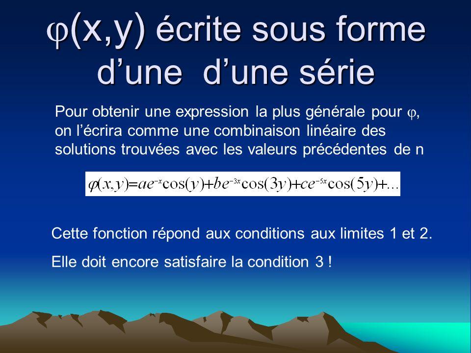 (x,y) écrite sous forme d'une d'une série