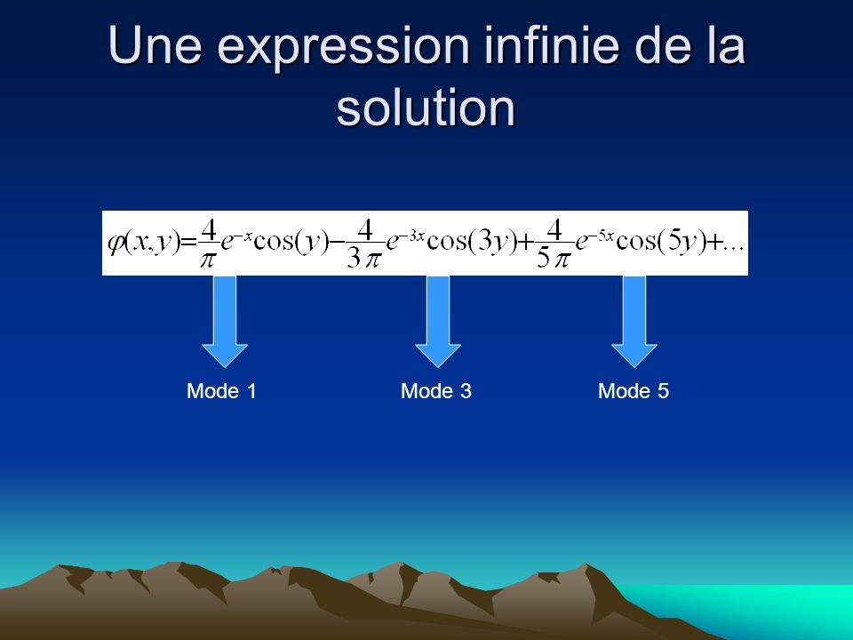 Une expression infinie de la solution