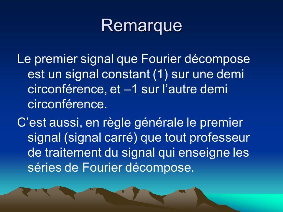 Remarque Le premier signal que Fourier décompose est un signal constant (1) sur une demi circonférence, et –1 sur l'autre demi circonférence.
