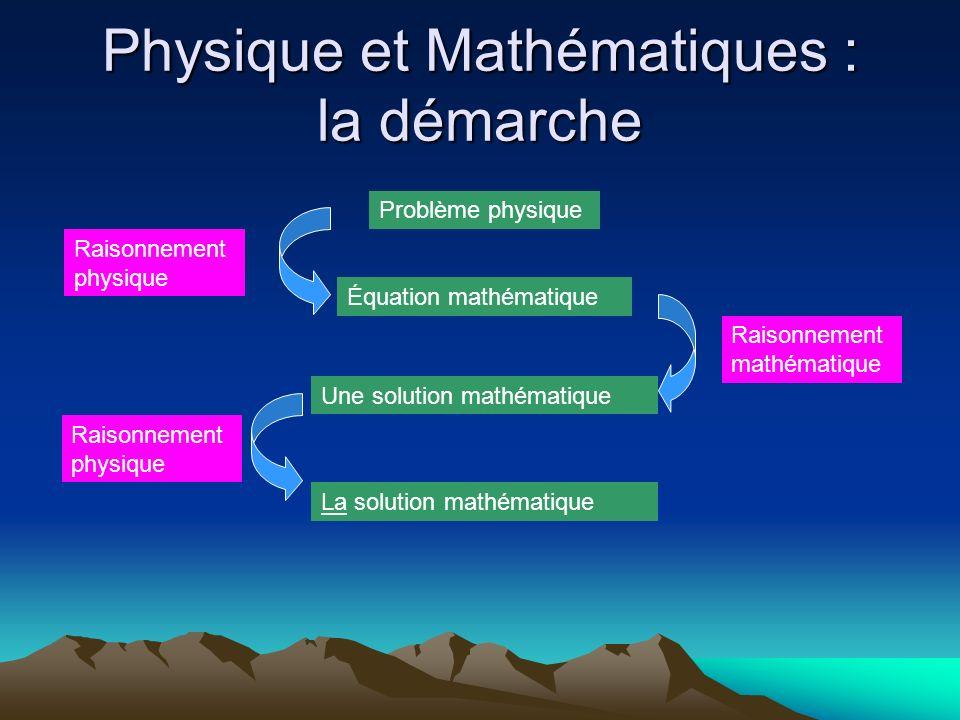 Physique et Mathématiques : la démarche