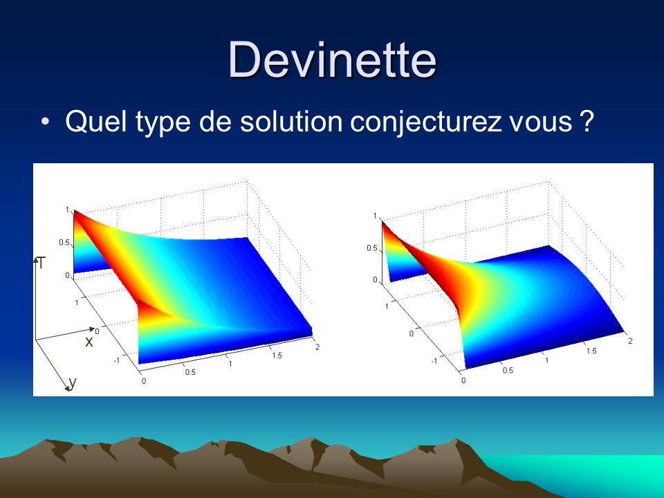 Devinette Quel type de solution conjecturez vous y x T