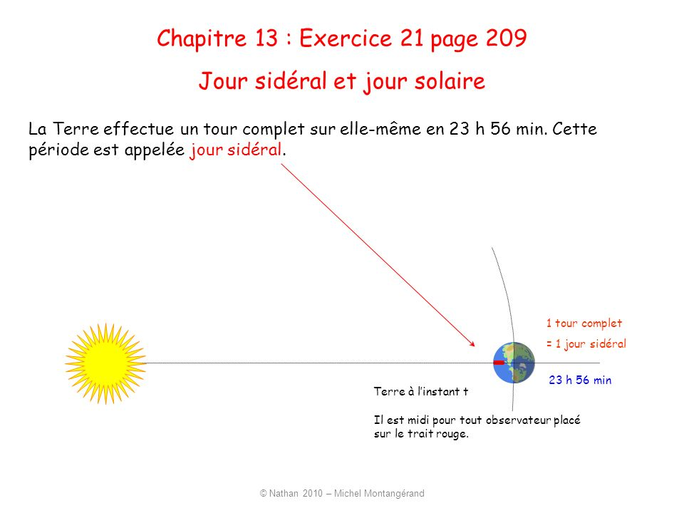 Chapitre 13 : Exercice 21 page 209