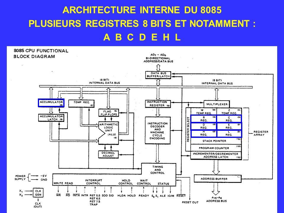ARCHITECTURE INTERNE DU 8085 PLUSIEURS REGISTRES 8 BITS ET NOTAMMENT :