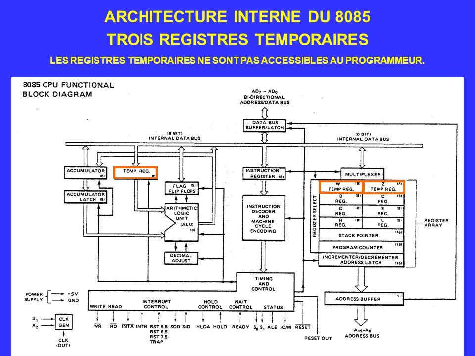 ARCHITECTURE INTERNE DU 8085 TROIS REGISTRES TEMPORAIRES