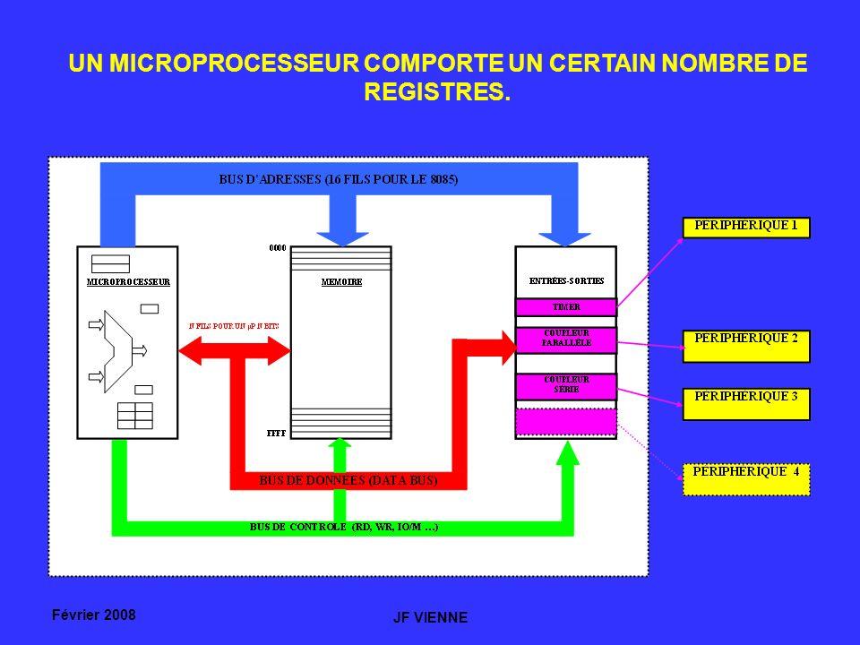 UN MICROPROCESSEUR COMPORTE UN CERTAIN NOMBRE DE REGISTRES.