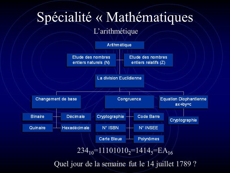Spécialité « Mathématiques
