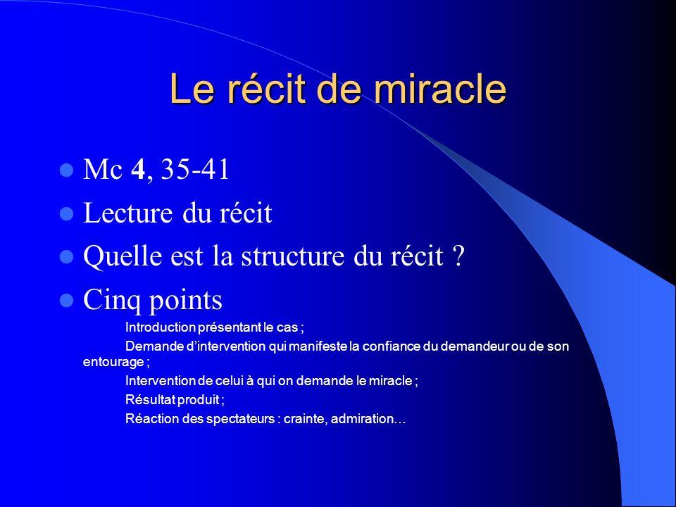 Le récit de miracle Mc 4, 35-41 Lecture du récit