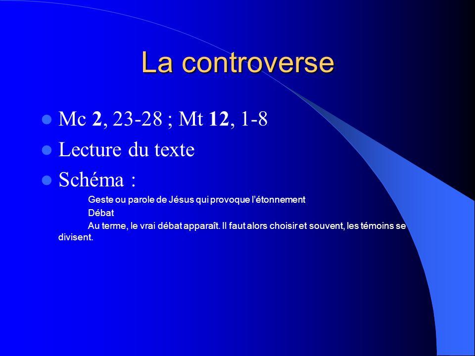 La controverse Mc 2, 23-28 ; Mt 12, 1-8 Lecture du texte Schéma :